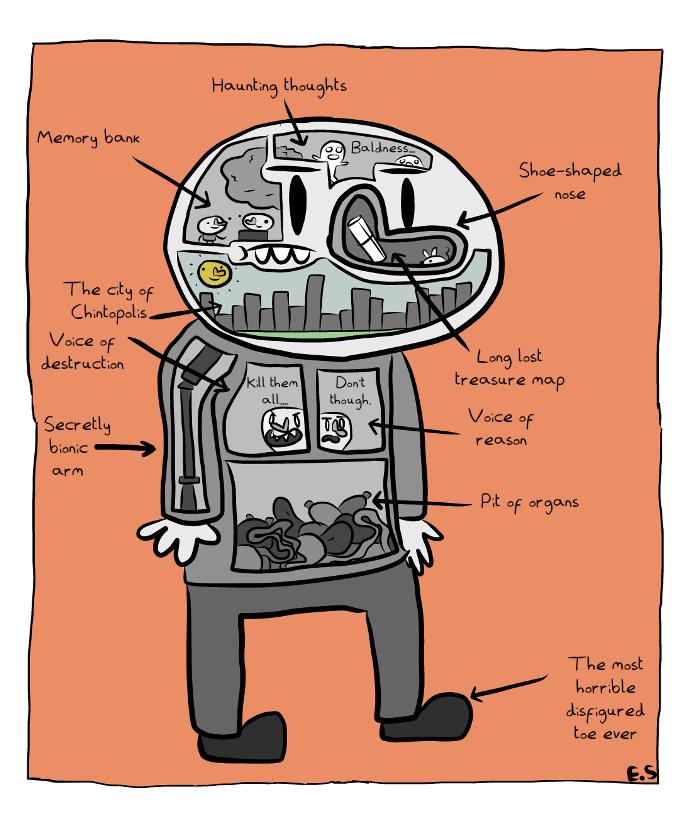 Anatomy of Pete